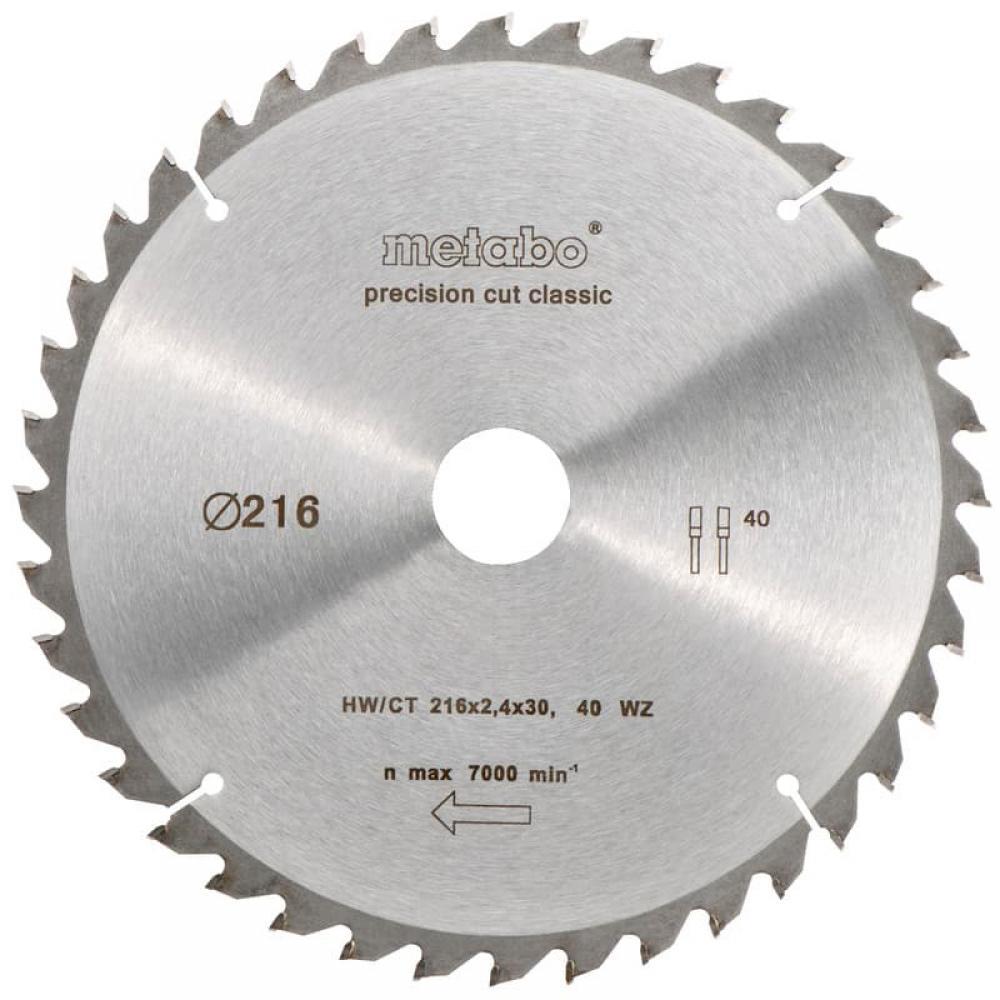 Пильный диск 216 мм Jet